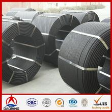 galvanized steel wire strand for communication cab