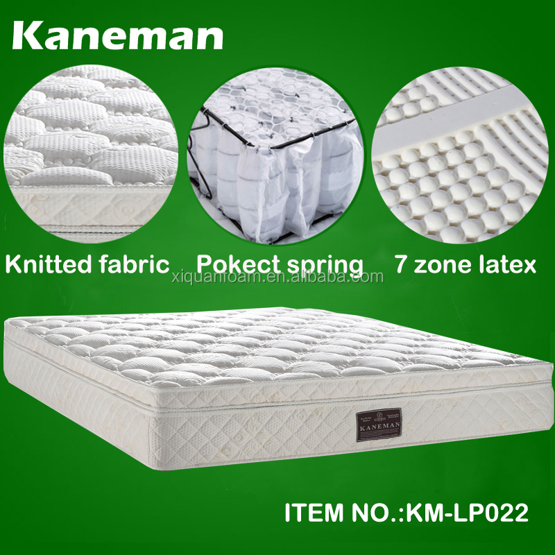 factory direct sale 10inch pillow top Latex independent coil mattress