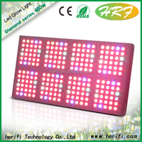 LED Grow Light 480w Hot Sale Professional Full Spectrum Grow Lights For Growing Tomato,Lettuce,Vegetable Flower Medicinal Plants