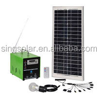 renewable energy for home use