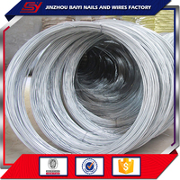 Low Price Galvanized Low Carbon Steel Wire