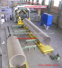 Continuous filament winding line for GRP FRP pipe DN300-DN4000