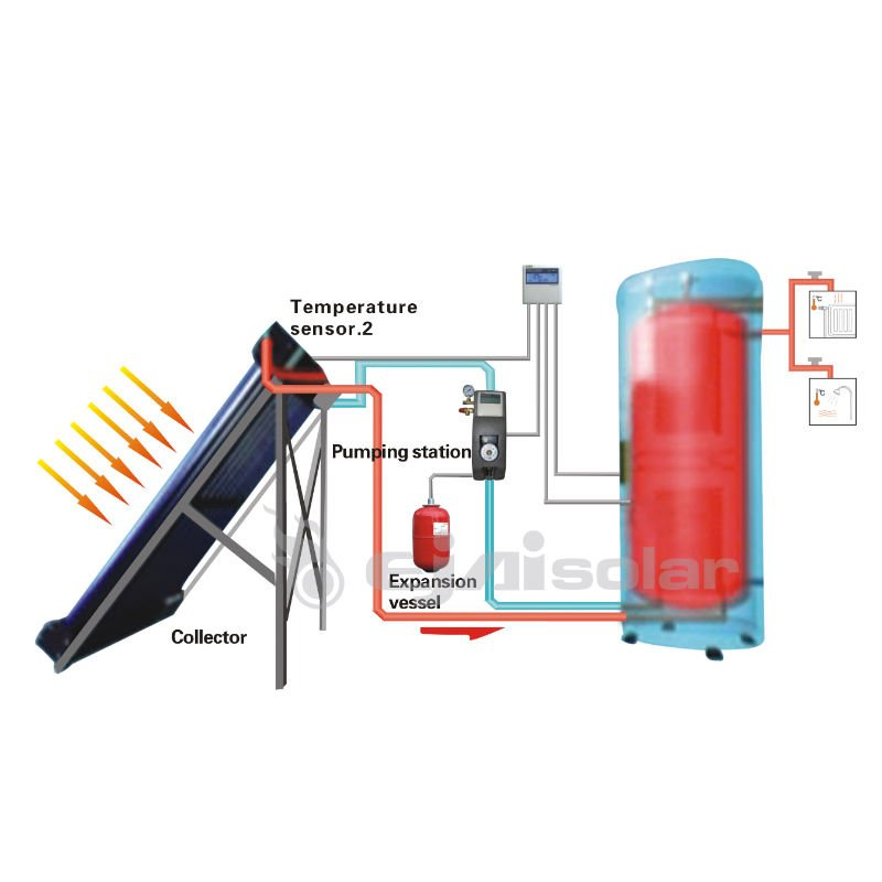 solar water heater collector available in buildings