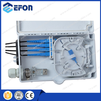Factroy Supply Mirco PLC Splitter Indoor FTTH Mini Junction Box