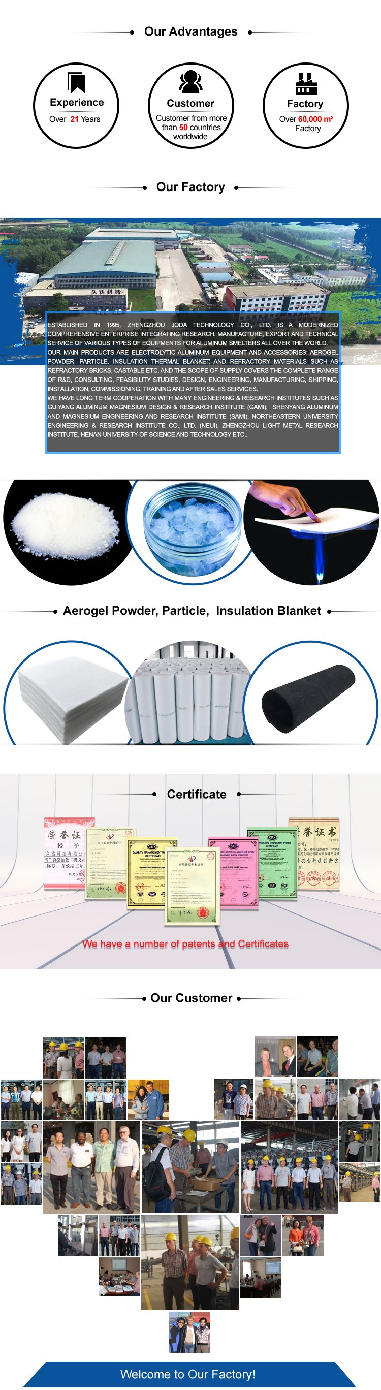 OEM Aerogel insulation blanket