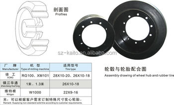 P/N 181793 35DC back wheel made with good quality rubber from Thailand