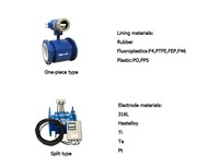 Quality Inductive Magnetic Flow Meter