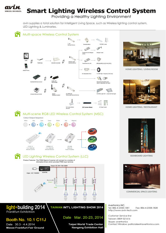 Wireless Lighting Control System