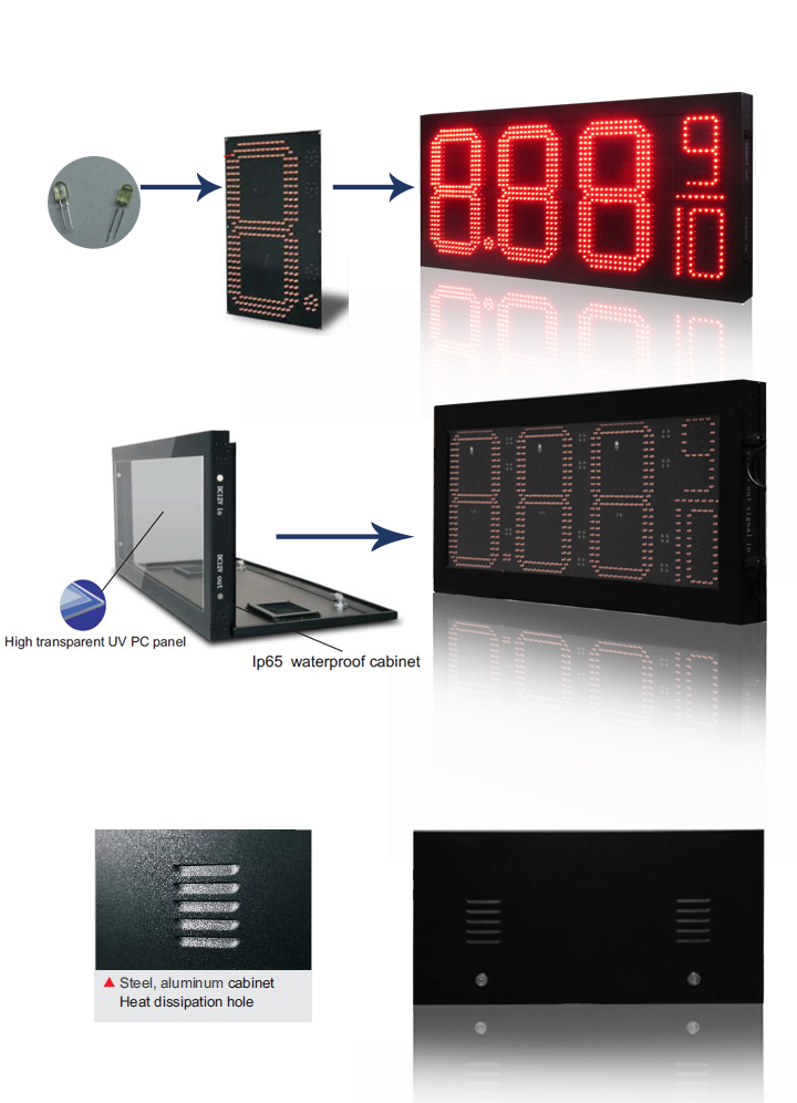 Alibaba Hot Sale RF Wireless Control Outdoor 12inch Red 8.88 9/10 LED Digital Number For Gas Station Price Display