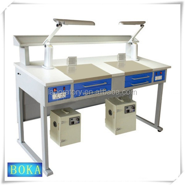High Quality Dental Lab Equipment From Boka