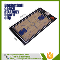basketball coach strategy board, tactic board basketball tactic clip