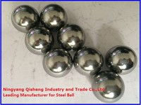 5.90mm G100 AISI1010 low carbon steel ball for car seat guid rail