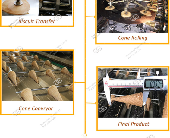 China Supply Commercial Ice Cream Cone Machinery Production Line Sugar Cones Machine