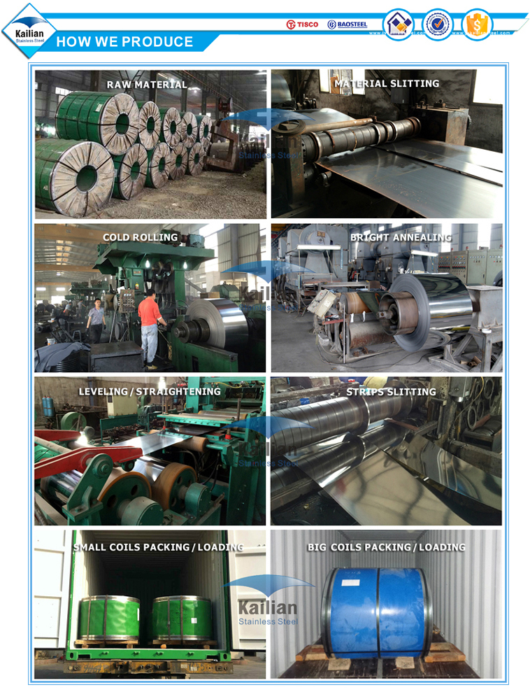 How We Produce-Coils.jpg