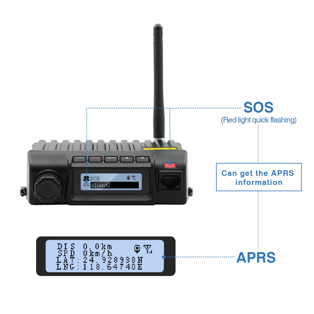 Walkie Talkie Car Mobile Radio APRS Tracker - ANKUX COM
