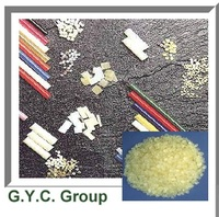 Adhesive industry Petroleum resin C9