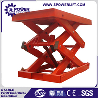 Popular small hydraulic motorcycle lift table