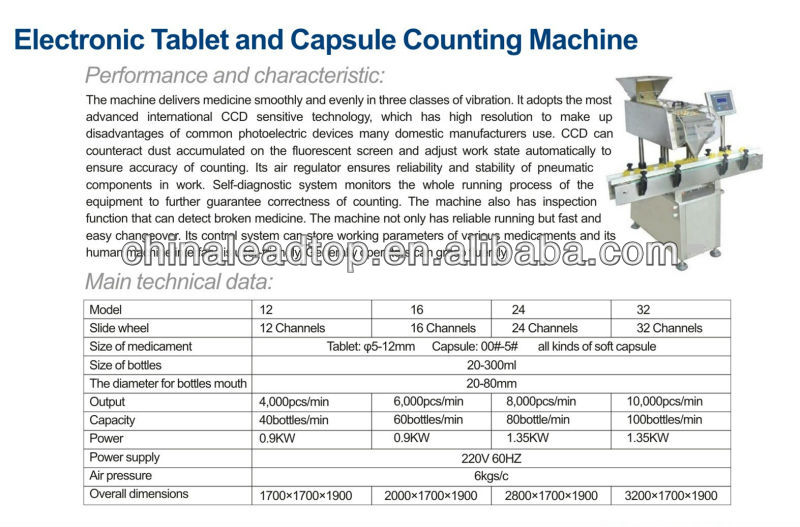 LTEC Serie Automatische Tablet/capsule Bottelen Machine