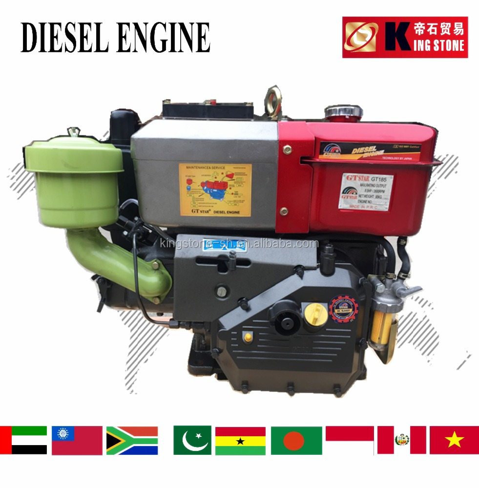 High quantity EM185 diesel engine