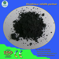 Ceramic Raw Material Black Color Body Stain