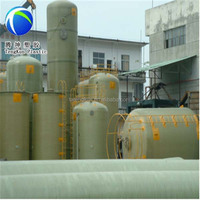 Wholesale Prices of Unsaturated Polyester Resin from China
