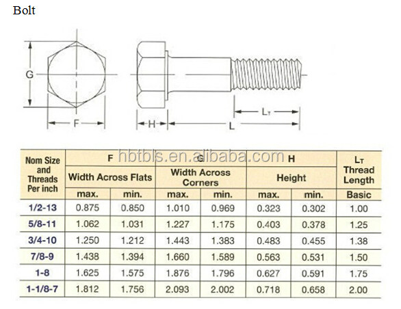 Astm A325 High Tensile Hex Head Structure Bolts View Hex