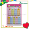 Math Education Wall Chart For Children