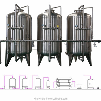 Drinking water treatment machinery or plant with price