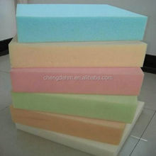 2014 New Products PU Foam Sealant Spray Foam Insulation Polyurethane Foam Manufacturer