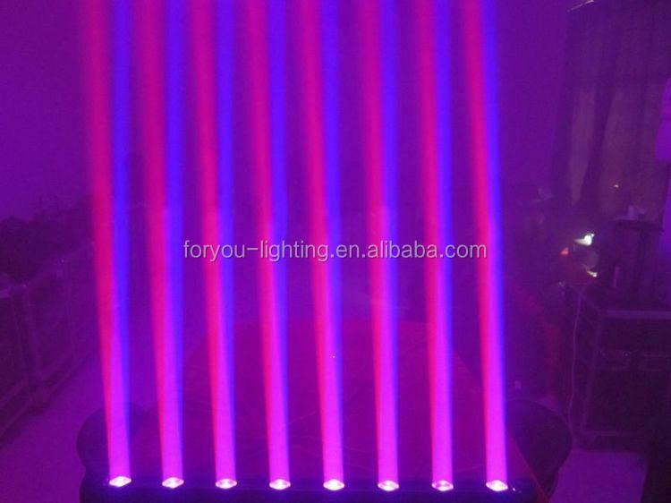 8x12W RGBW QUAD LEDs Pixel Sharpy American DJ Sweeper Beam LED Bar Lighting-11.jpg