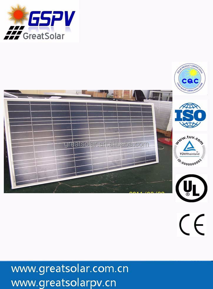 150W poly solar panel/poly solar charging panel kit OEM to Pakistan Egypt Africa India Syria Thailand