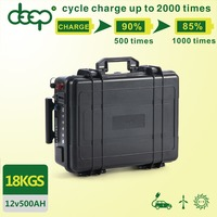 New generation draw bar suitcase multifunction replacing exide battery 12v 220ah 500ah li ion battery efficiency up to 93%