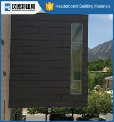 Factory sale custom design fire resistant boards with workable price