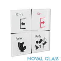 Switch Transparent Glass Supplier