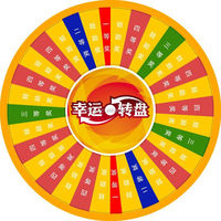 Wheel of Fortune\Lucky Turntable( for lottery\promotion activities)cessna 182 epo airplane