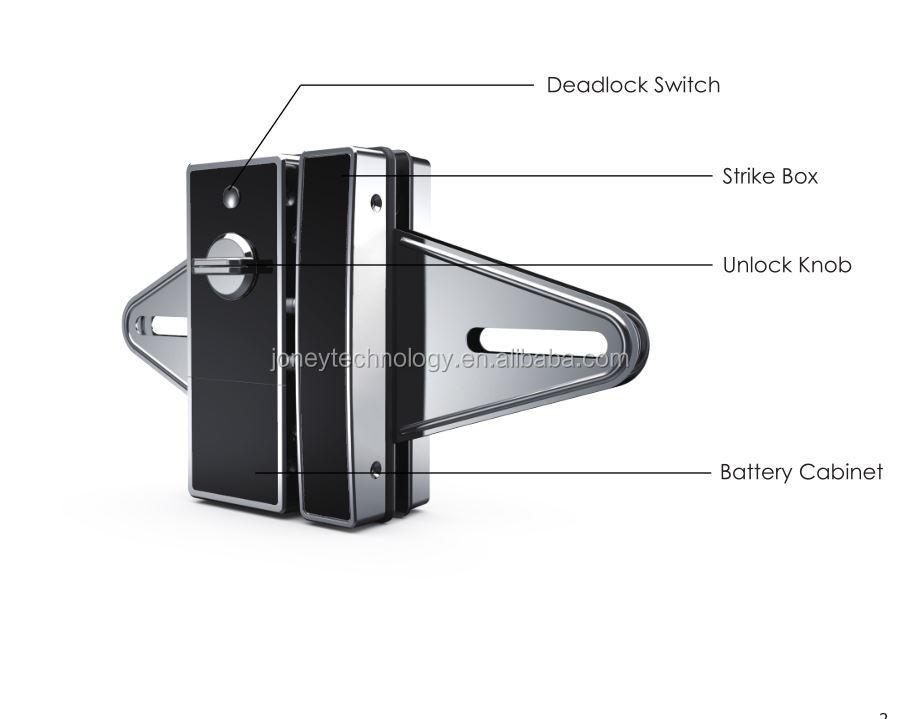fernbedienung glast r fernbedienung fingerabdruck. Black Bedroom Furniture Sets. Home Design Ideas