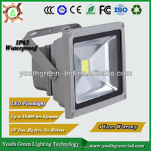 UL Energy Star 5Years Quality Guarantee 20w LED Spotlight IP65 RGB Colour Changing LED Floodlight 20 watt