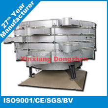 shale shaker screen gold drum sieve