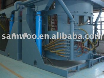 Metallurgy Equipment-Industrial Furnace