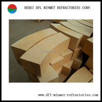 1000C fireclay refractory bricks for stoves oven