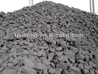 Metallurgical Coke Low Sulphur/10-30mm