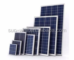 best price poly solar panel 3w-350w/Cheapest Poly Solar Panel polycrystalline Solar Panel 3W-350w