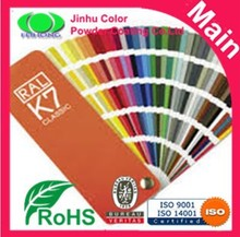 RAL color card high/semi/flat/matt gloss powder coating
