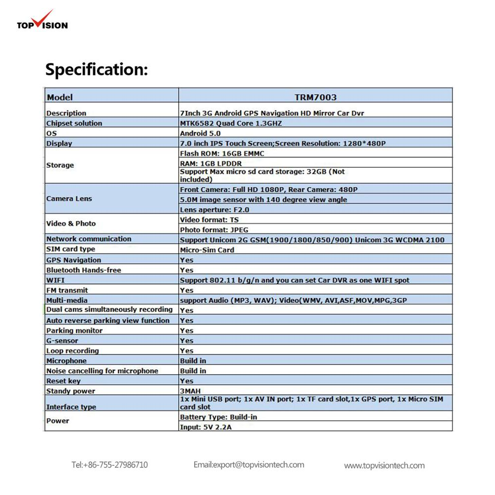 TRM7003  Details (6).jpg