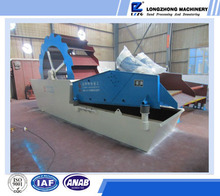 hot sell silica sand washer and dehydrator and recycling machinery from China
