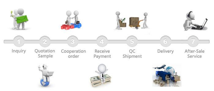 trading process.jpg