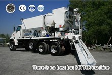 Easy to Compact concrete batching plant for sale