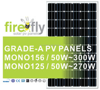 POLY/MONO SOLAR POWER PANELS