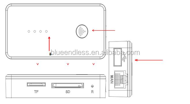blueendless usb3 0 external usb storage device wireless converter card reader