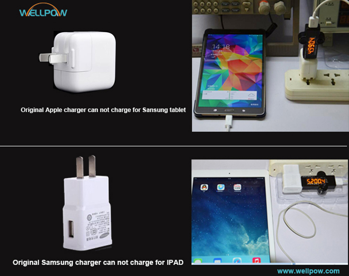 5V 3.1A Dual USB Ports ac charger for Ipad pro power adapter / Samsung Note 5 travel adapter